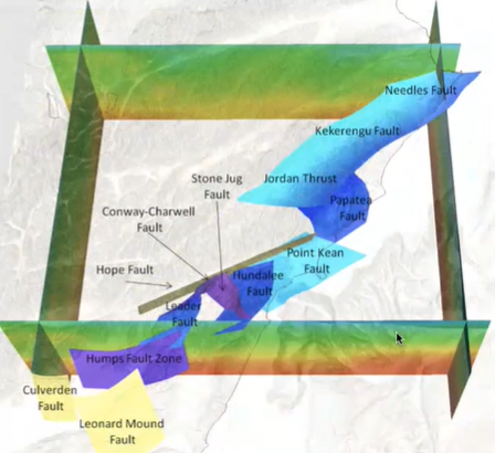 How HPC is Shaking Up Modeling of Mysterious Earthquakes